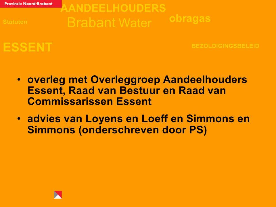 AANDEELHOUDERS ESSENT Statuten obragas BEZOLDIGINGSBELEID Brabant Water overleg met Overleggroep Aandeelhouders Essent, Raad van Bestuur en Raad van C