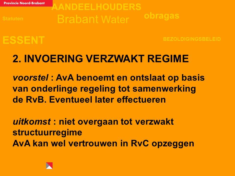 AANDEELHOUDERS ESSENT Statuten obragas BEZOLDIGINGSBELEID Brabant Water 2. INVOERING VERZWAKT REGIME voorstel : AvA benoemt en ontslaat op basis van o