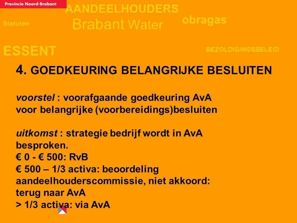 AANDEELHOUDERS ESSENT Statuten obragas BEZOLDIGINGSBELEID Brabant Water 4. GOEDKEURING BELANGRIJKE BESLUITEN voorstel : voorafgaande goedkeuring AvA v