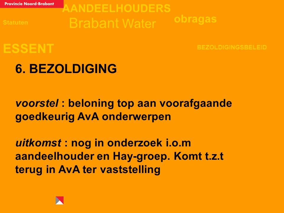 AANDEELHOUDERS ESSENT Statuten obragas BEZOLDIGINGSBELEID Brabant Water 6.