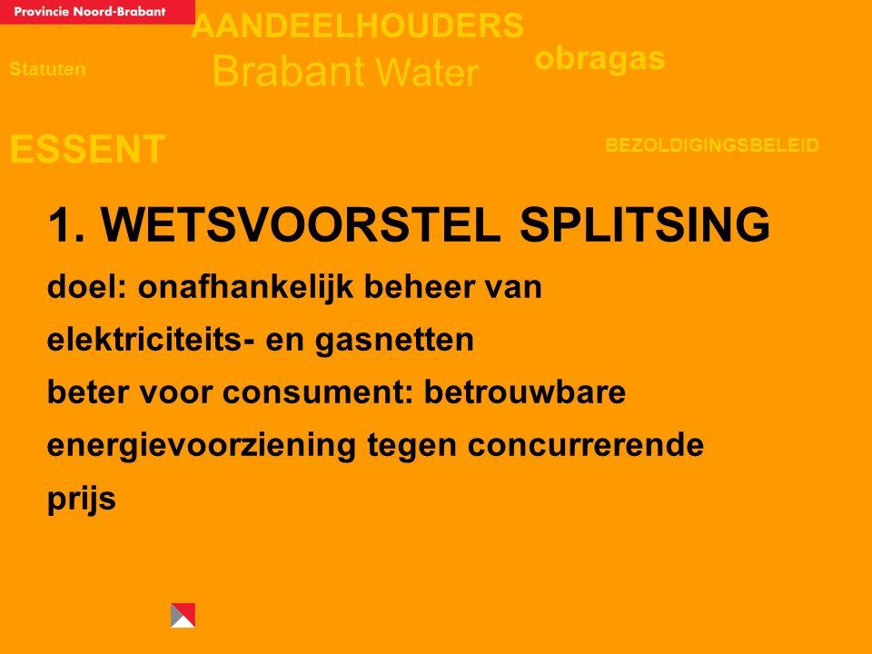 AANDEELHOUDERS ESSENT Statuten obragas BEZOLDIGINGSBELEID Brabant Water 1. WETSVOORSTEL SPLITSING doel: onafhankelijk beheer van elektriciteits- en ga