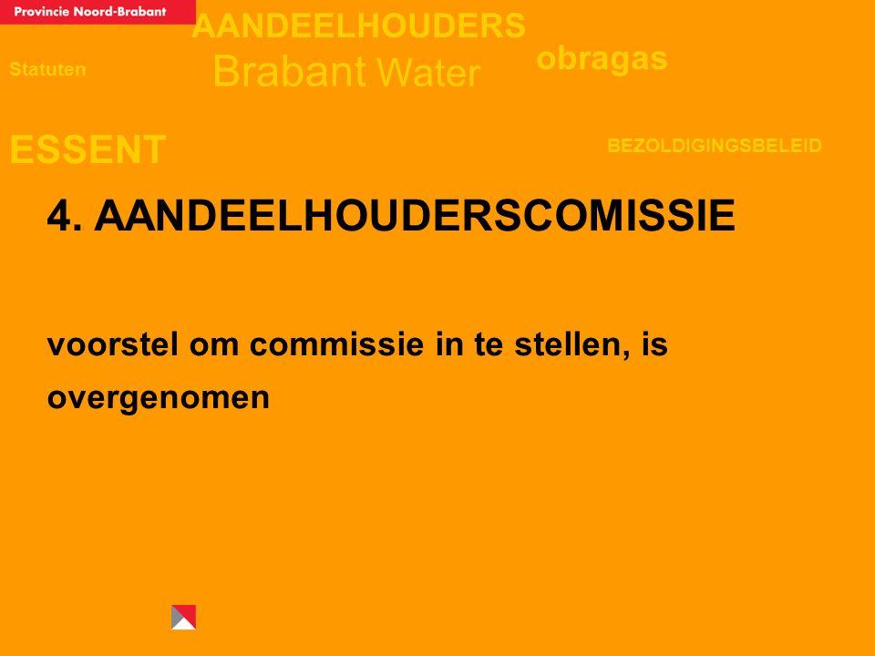 AANDEELHOUDERS ESSENT Statuten obragas BEZOLDIGINGSBELEID Brabant Water 4. AANDEELHOUDERSCOMISSIE voorstel om commissie in te stellen, is overgenomen