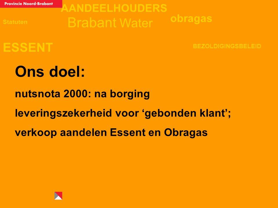 AANDEELHOUDERS ESSENT Statuten obragas BEZOLDIGINGSBELEID Brabant Water Ons doel: nutsnota 2000: na borging leveringszekerheid voor 'gebonden klant'; verkoop aandelen Essent en Obragas
