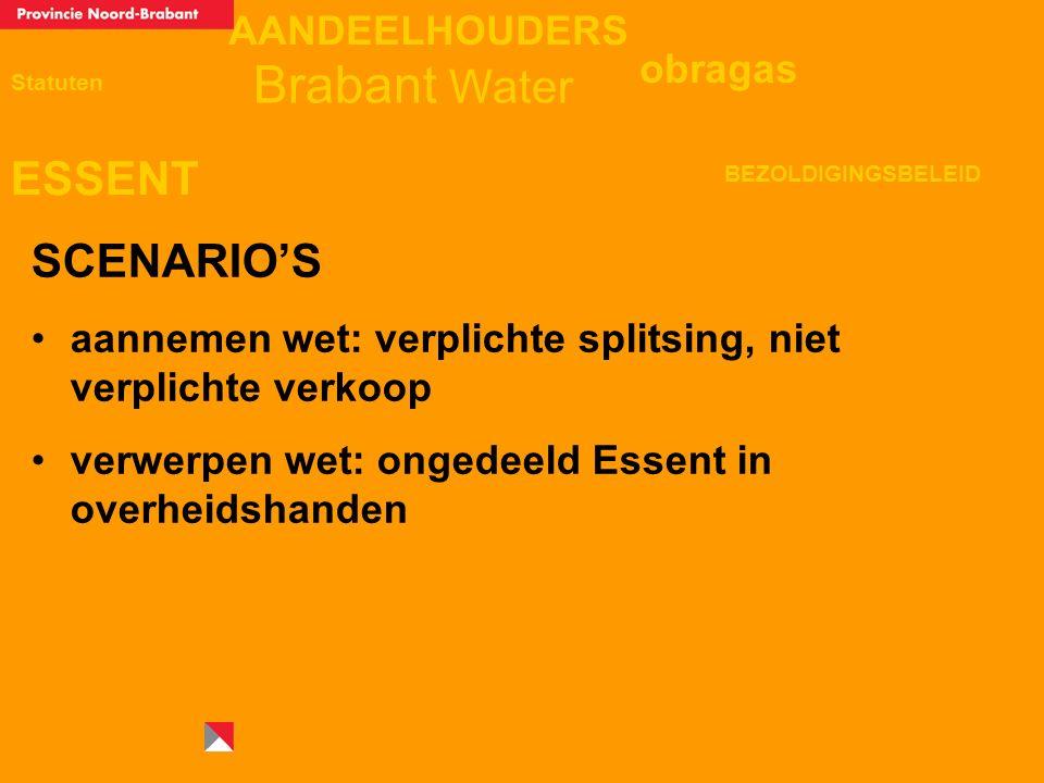 AANDEELHOUDERS ESSENT Statuten obragas BEZOLDIGINGSBELEID Brabant Water SCENARIO'S aannemen wet: verplichte splitsing, niet verplichte verkoop verwerpen wet: ongedeeld Essent in overheidshanden