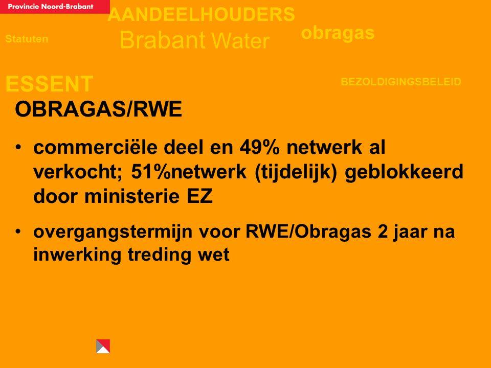 AANDEELHOUDERS ESSENT Statuten obragas BEZOLDIGINGSBELEID Brabant Water OBRAGAS/RWE commerciële deel en 49% netwerk al verkocht; 51%netwerk (tijdelijk) geblokkeerd door ministerie EZ overgangstermijn voor RWE/Obragas 2 jaar na inwerking treding wet