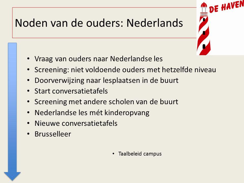 Noden van de ouders: Nederlands Vraag van ouders naar Nederlandse les Screening: niet voldoende ouders met hetzelfde niveau Doorverwijzing naar lespla