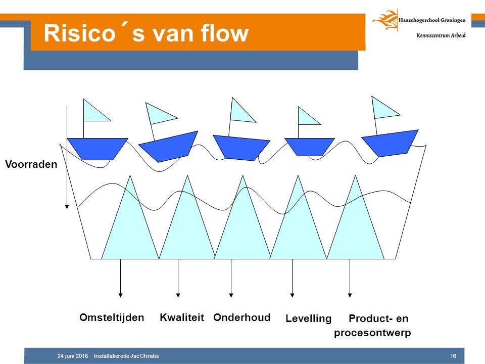 24 juni 2016Installatierede Jac Christis16 Risico´s van flow OmsteltijdenKwaliteitOnderhoud Levelling Product- en procesontwerp Voorraden