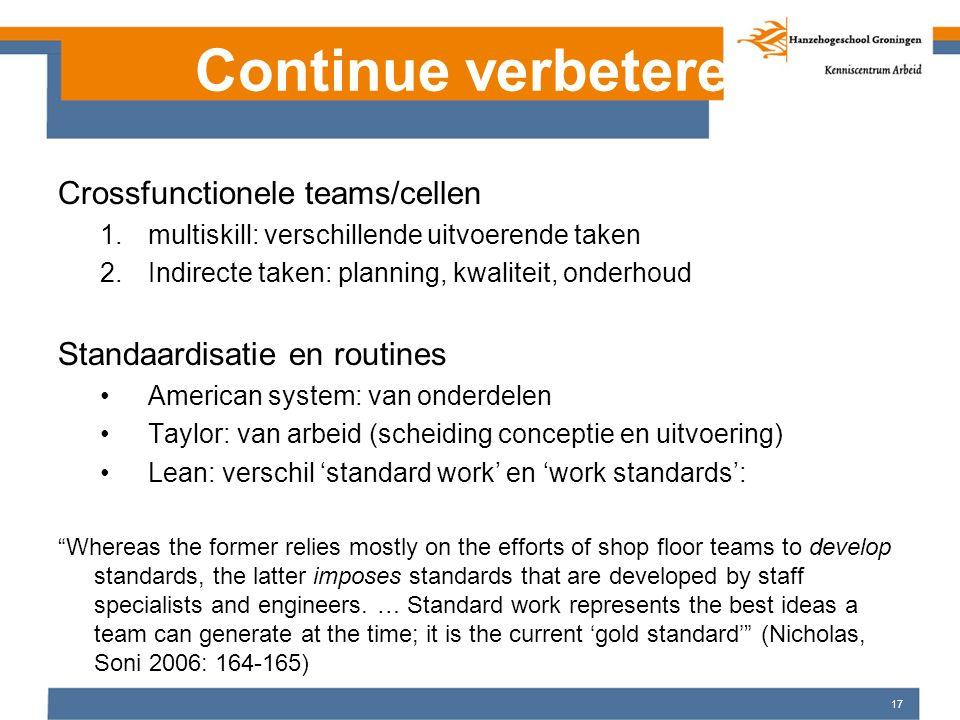 17 Continue verbeteren Crossfunctionele teams/cellen 1.multiskill: verschillende uitvoerende taken 2.Indirecte taken: planning, kwaliteit, onderhoud S