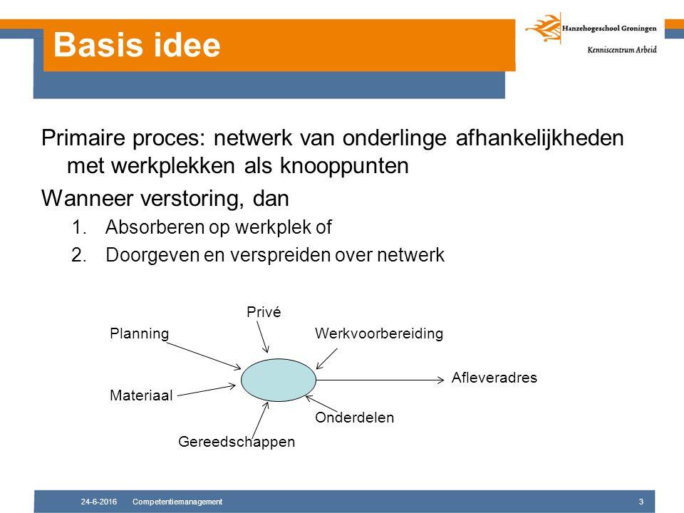 Twee analyseniveaus 1.Niveau werkplek: verstoringen en regelmogelijkheden Zelfstandig regelen Samen met anderen regelen In periodieke vormen van overleg regelen 2.Niveau netwerk Kans op verstoringen: complexiteit productiestructuur Kans op regelen: centralisatie besturingsstructuur Ontwerpstrategie: vereenvoudigen productiestructuur als voorwaarde voor decentraliseren besturingsstructuur 24-6-2016Competentiemanagement4