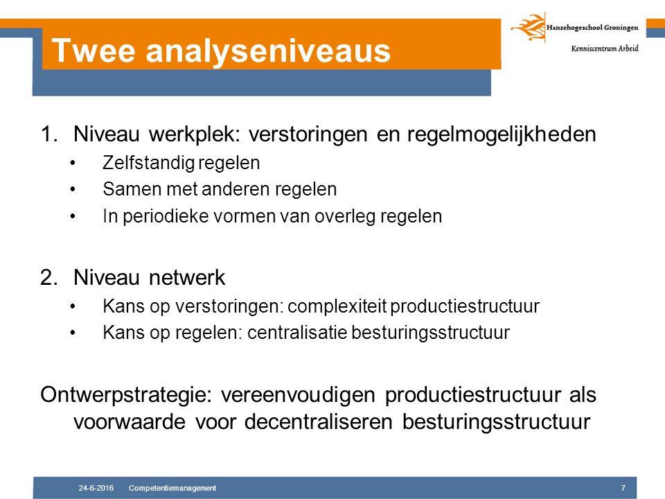 Twee analyseniveaus 1.Niveau werkplek: verstoringen en regelmogelijkheden Zelfstandig regelen Samen met anderen regelen In periodieke vormen van overl