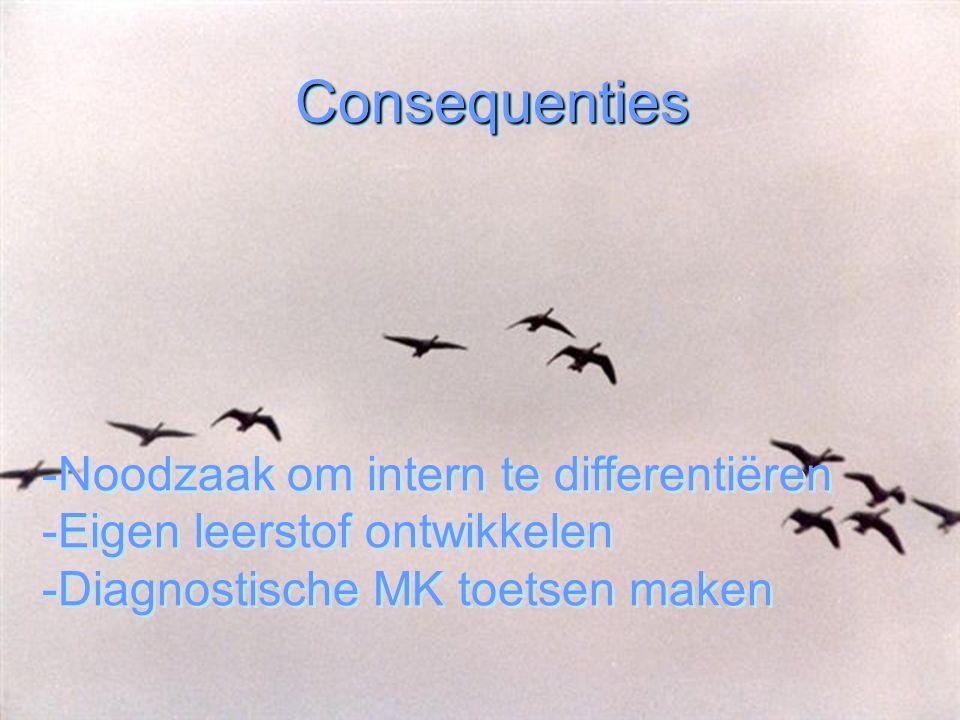 ConsequentiesConsequenties -Noodzaak om intern te differentiëren -Eigen leerstof ontwikkelen -Diagnostische MK toetsen maken -Noodzaak om intern te differentiëren -Eigen leerstof ontwikkelen -Diagnostische MK toetsen maken