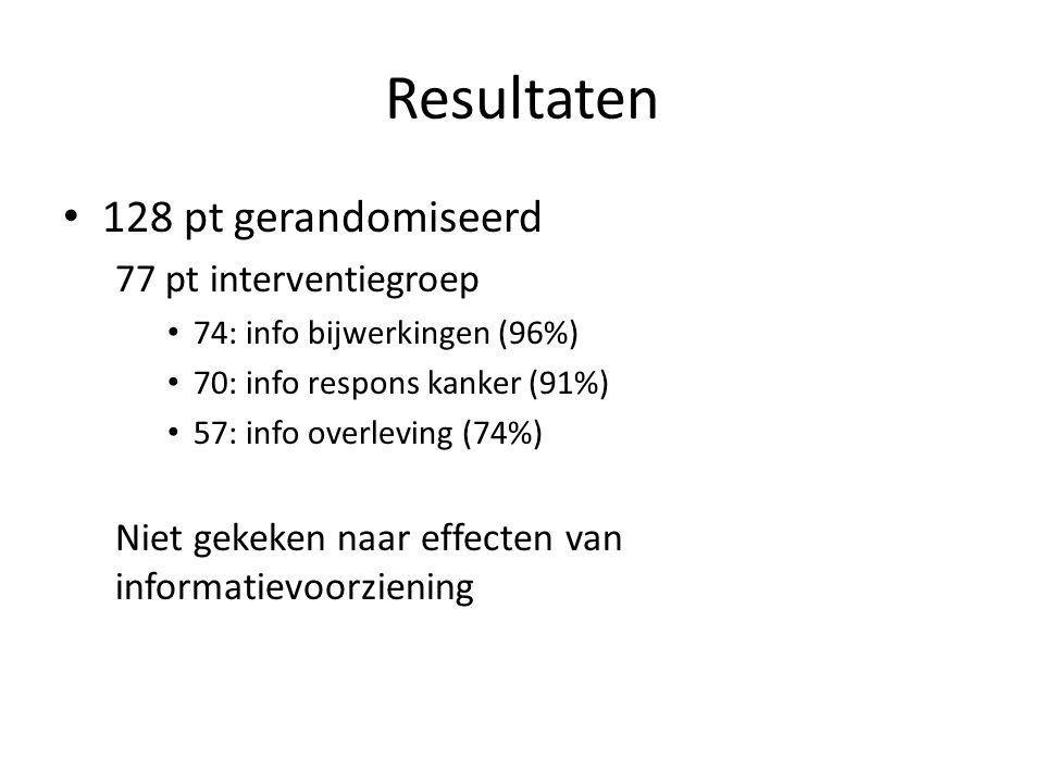 Resultaten 128 pt gerandomiseerd 77 pt interventiegroep 74: info bijwerkingen (96%) 70: info respons kanker (91%) 57: info overleving (74%) Niet gekeken naar effecten van informatievoorziening