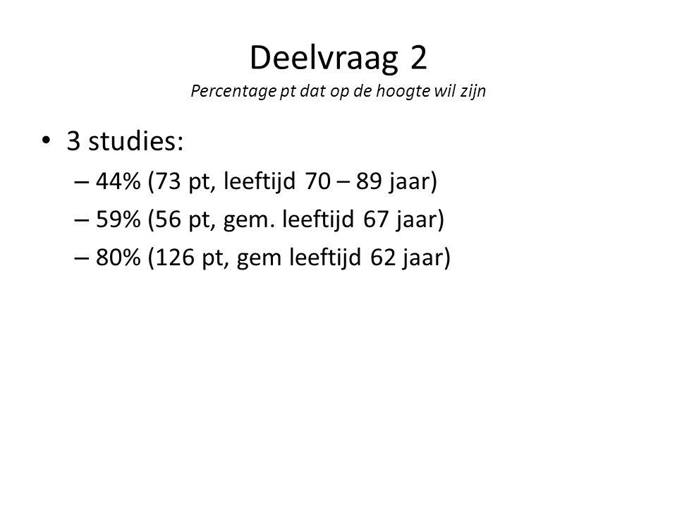 Deelvraag 2 Percentage pt dat op de hoogte wil zijn 3 studies: – 44% (73 pt, leeftijd 70 – 89 jaar) – 59% (56 pt, gem. leeftijd 67 jaar) – 80% (126 pt