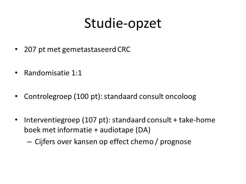 Studie-opzet 207 pt met gemetastaseerd CRC Randomisatie 1:1 Controlegroep (100 pt): standaard consult oncoloog Interventiegroep (107 pt): standaard co