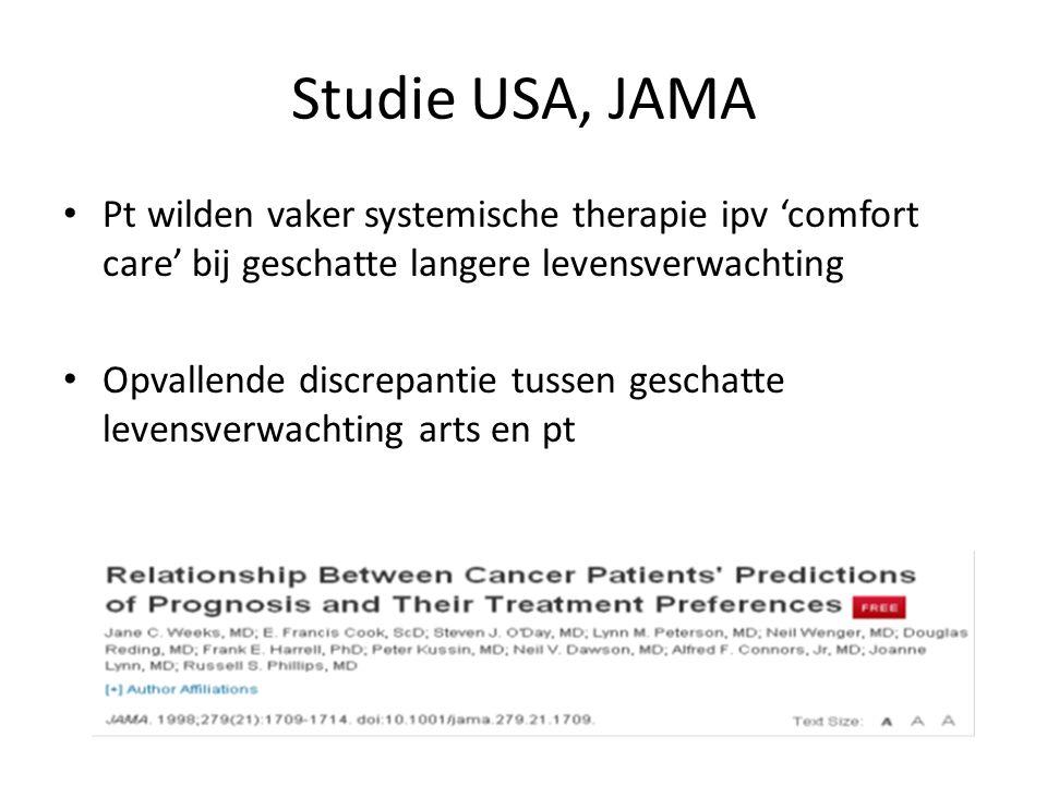 Studie USA, JAMA Pt wilden vaker systemische therapie ipv 'comfort care' bij geschatte langere levensverwachting Opvallende discrepantie tussen geschatte levensverwachting arts en pt