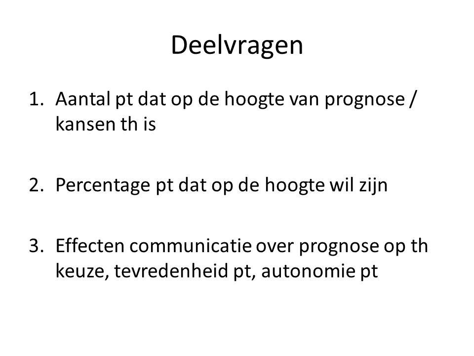 Deelvragen 1.Aantal pt dat op de hoogte van prognose / kansen th is 2.Percentage pt dat op de hoogte wil zijn 3.Effecten communicatie over prognose op