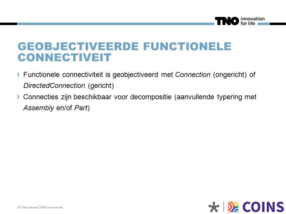 GEOBJECTIVEERDE FUNCTIONELE CONNECTIVEIT Functionele connectiviteit is geobjectiveerd met Connection (ongericht) of DirectedConnection (gericht) Conne