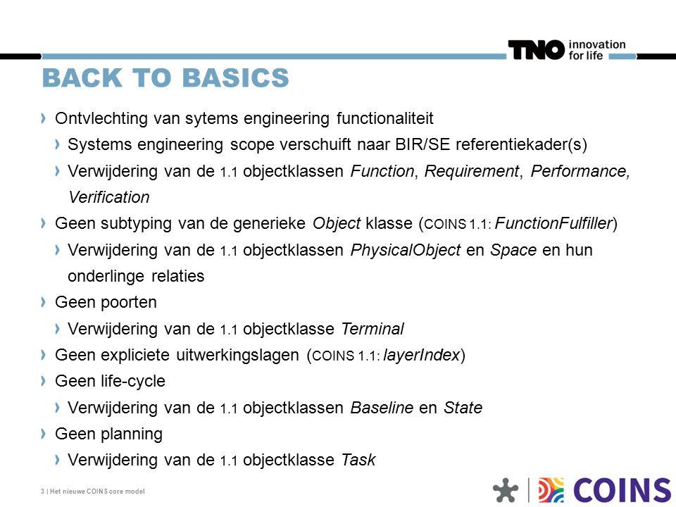 BACK TO BASICS Ontvlechting van sytems engineering functionaliteit Systems engineering scope verschuift naar BIR/SE referentiekader(s) Verwijdering va
