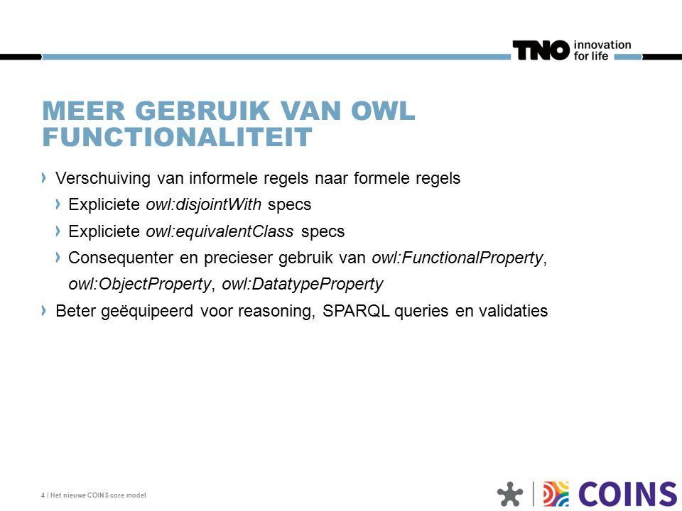 MEER GEBRUIK VAN OWL FUNCTIONALITEIT Verschuiving van informele regels naar formele regels Expliciete owl:disjointWith specs Expliciete owl:equivalent