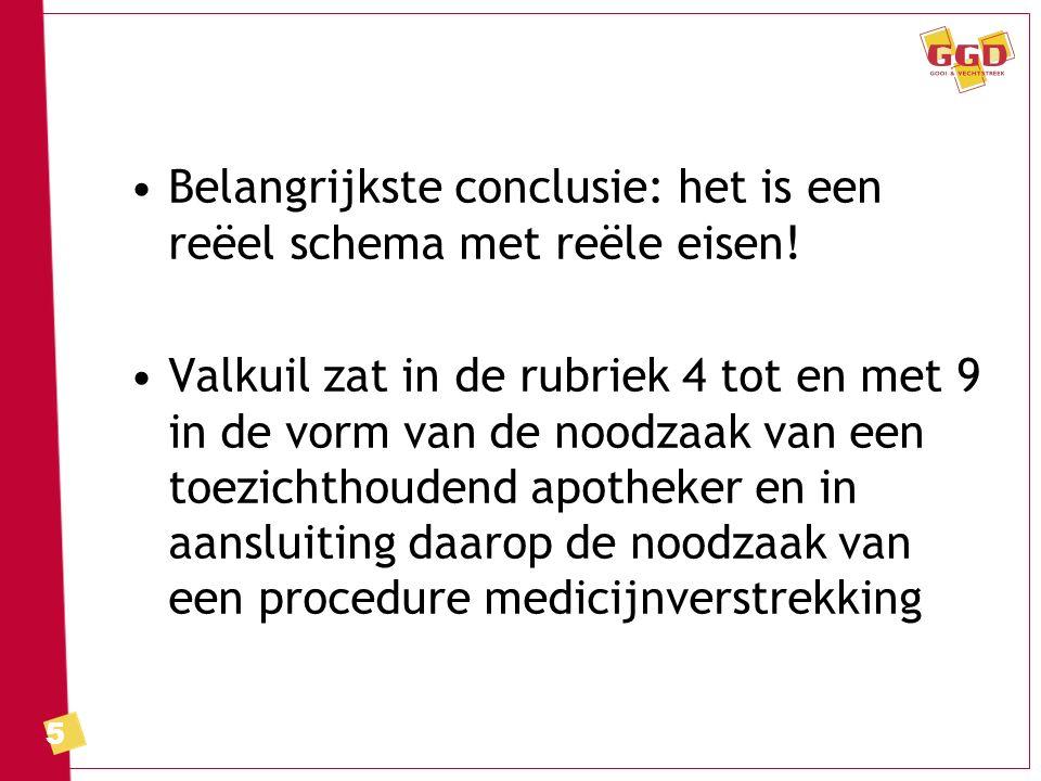 6 Discussie over de noodzaak van het direct noteren van opkomstplaats en contactpersoon Noodzaak van formuleren van urgentiebeleid!