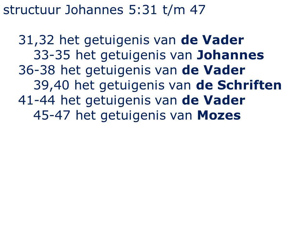 structuur Johannes 5:31 t/m 47 31,32 het getuigenis van de Vader 33-35 het getuigenis van Johannes 36-38 het getuigenis van de Vader 39,40 het getuige