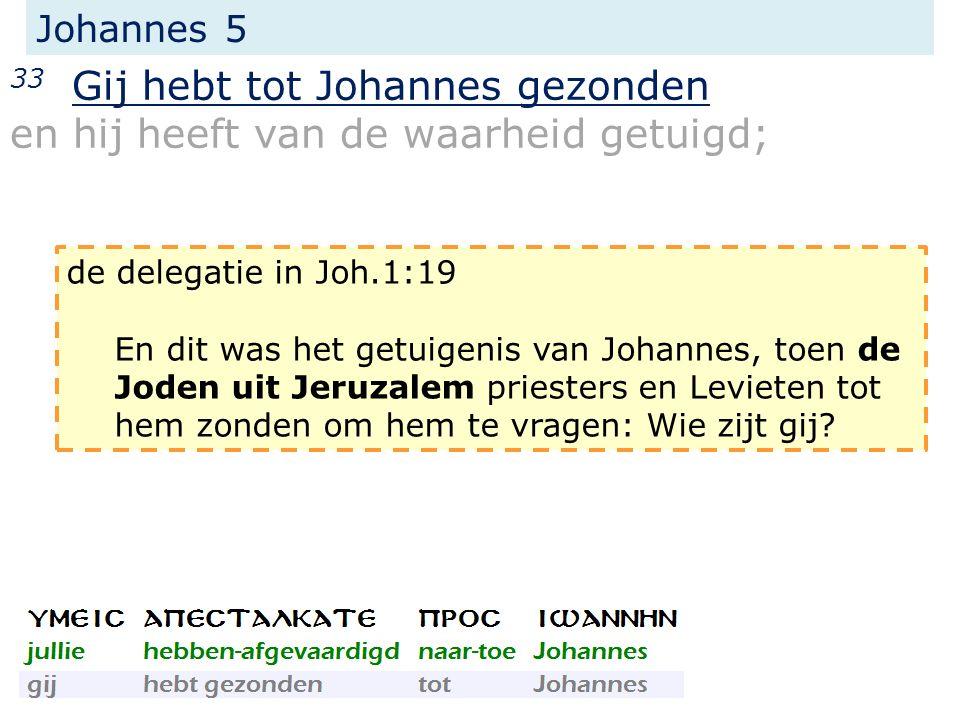 Johannes 5 33 Gij hebt tot Johannes gezonden en hij heeft van de waarheid getuigd; de delegatie in Joh.1:19 En dit was het getuigenis van Johannes, to