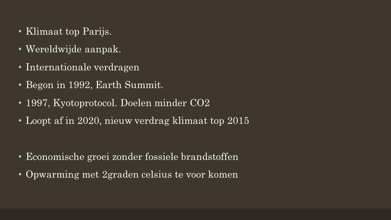 GroenLinks zon en wind energie in de toekomst.