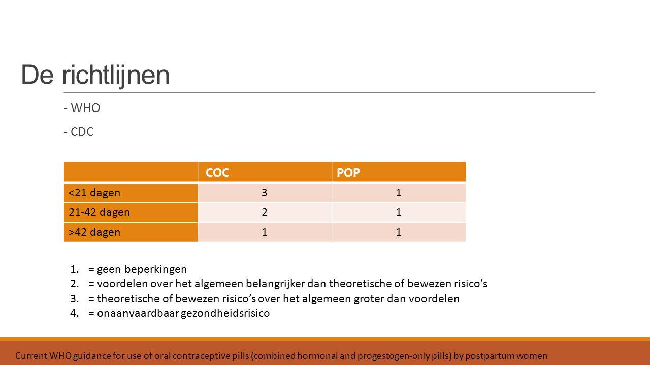 De richtlijnen - WHO - CDC Current WHO guidance for use of oral contraceptive pills (combined hormonal and progestogen-only pills) by postpartum women