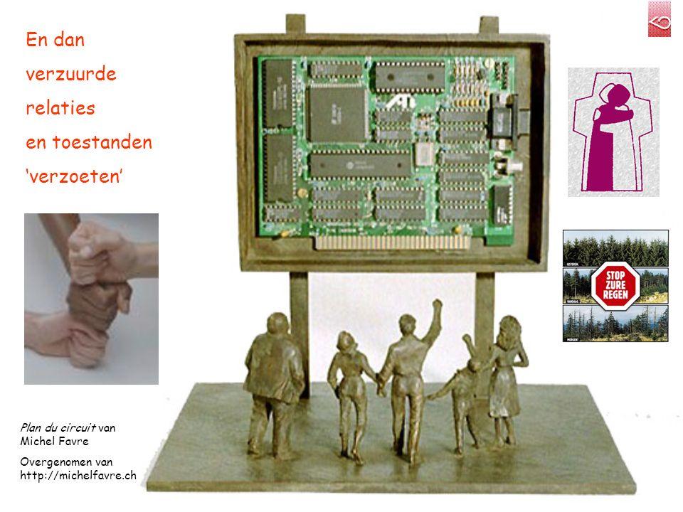 En dan verzuurde relaties en toestanden 'verzoeten' Plan du circuit van Michel Favre Overgenomen van http://michelfavre.ch