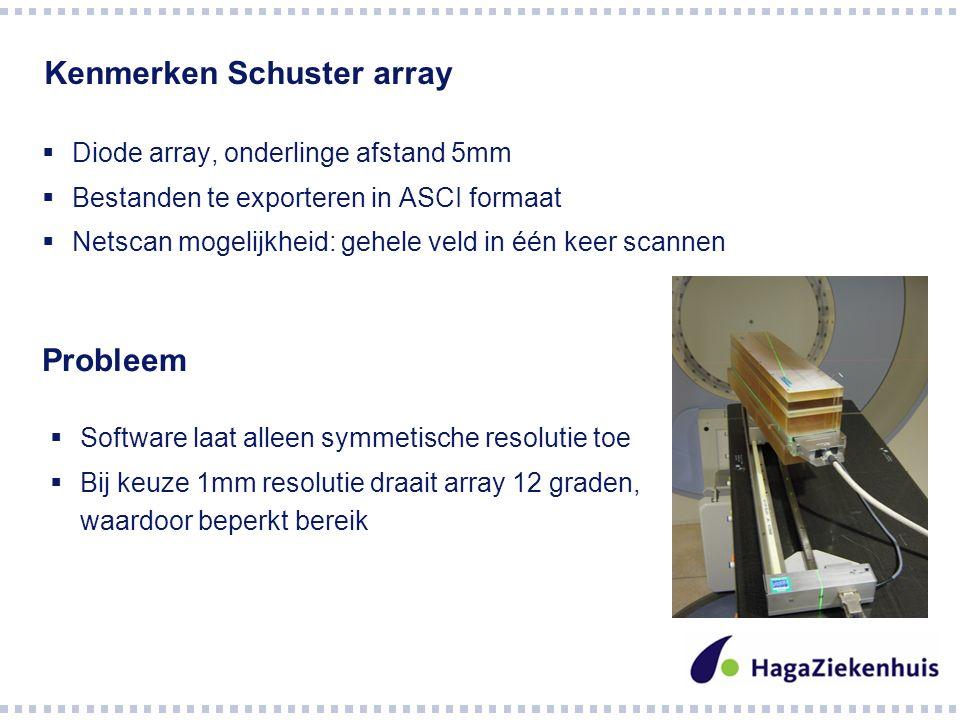 Kenmerken Schuster array  Diode array, onderlinge afstand 5mm  Bestanden te exporteren in ASCI formaat  Netscan mogelijkheid: gehele veld in één keer scannen Probleem  Software laat alleen symmetische resolutie toe  Bij keuze 1mm resolutie draait array 12 graden, waardoor beperkt bereik