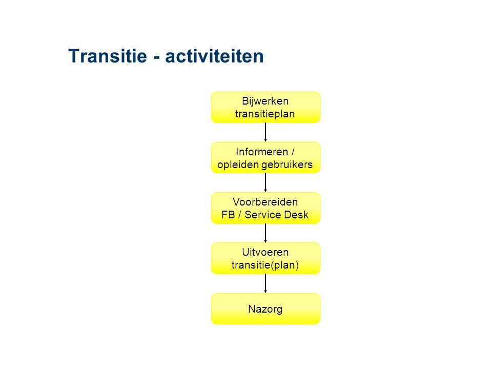 Transitie - activiteiten Bijwerken transitieplan Informeren / opleiden gebruikers Voorbereiden FB / Service Desk Uitvoeren transitie(plan) Nazorg