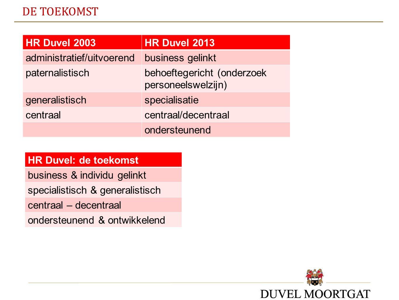 DE TOEKOMST HR Duvel 2003HR Duvel 2013 administratief/uitvoerendbusiness gelinkt paternalistischbehoeftegericht (onderzoek personeelswelzijn) generali