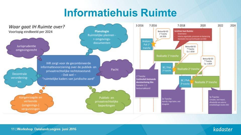 11 | Informatiehuis Ruimte Workshop Datalandcongres juni 2016