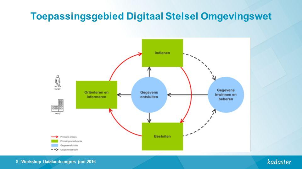 8 | Toepassingsgebied Digitaal Stelsel Omgevingswet Workshop Datalandcongres juni 2016