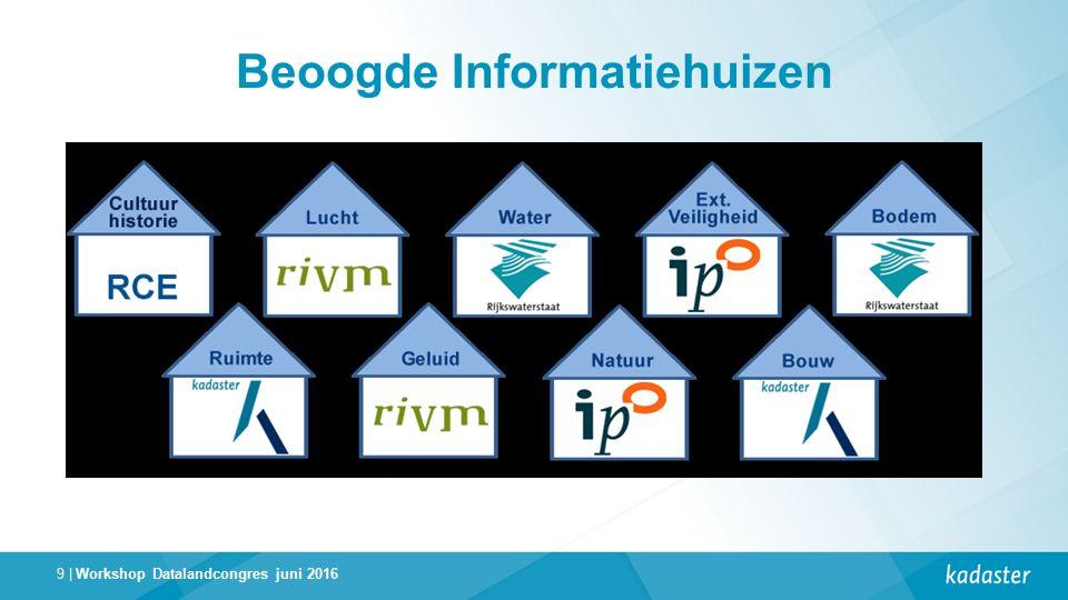 9 | Beoogde Informatiehuizen Workshop Datalandcongres juni 2016