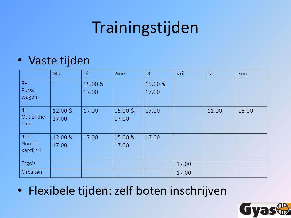 Trainingstijden Vaste tijden Flexibele tijden: zelf boten inschrijven MaDiWoeDOVrijZaZon 8+ Pussy wagon 15.00 & 17.00 4+ Out of the blue 12.00 & 17.00