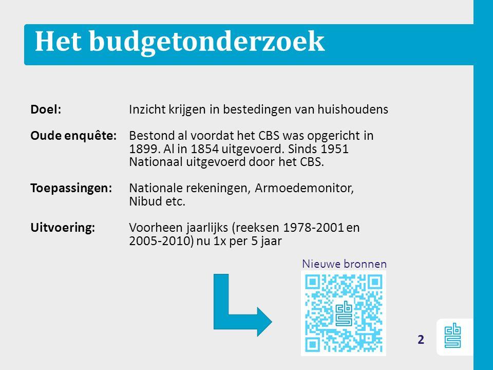 3 Het budgetonderzoek 3 Oude budgetonderzoek (tot 2011) ‐ Volledige bestedingspatroon op papier (>40 pag.