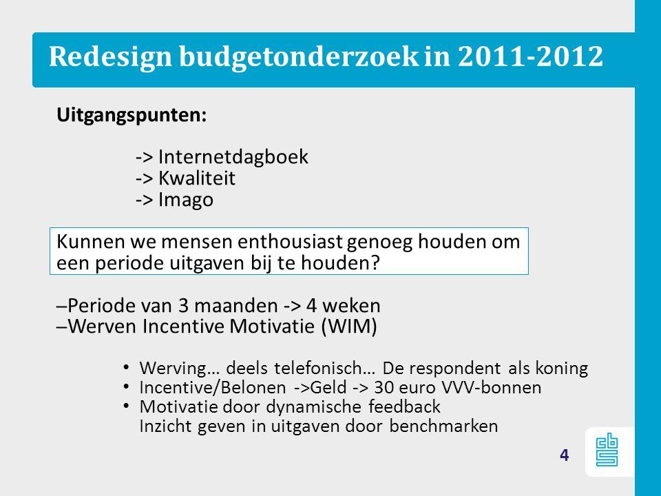 Redesign budgetonderzoek in 2011-2012 4 Uitgangspunten: -> Internetdagboek -> Kwaliteit -> Imago Kunnen we mensen enthousiast genoeg houden om een periode uitgaven bij te houden.