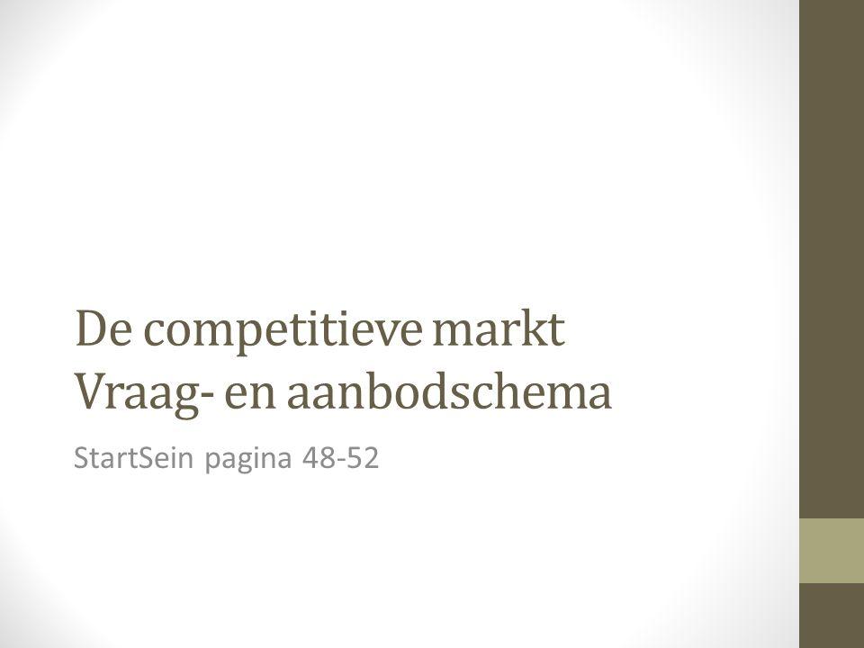 De competitieve markt Vraag- en aanbodschema StartSein pagina 48-52