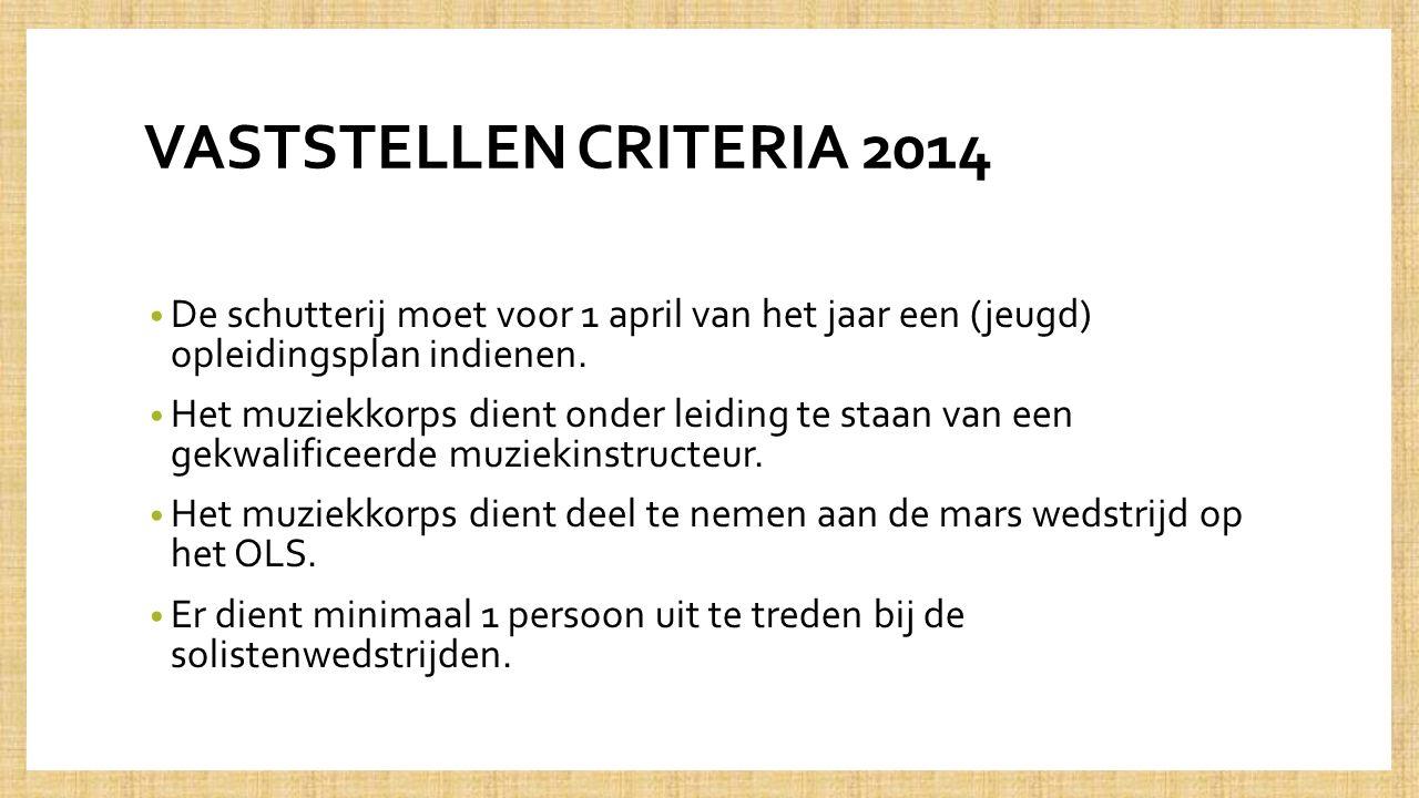 VASTSTELLEN CRITERIA 2014 De schutterij moet voor 1 april van het jaar een (jeugd) opleidingsplan indienen.