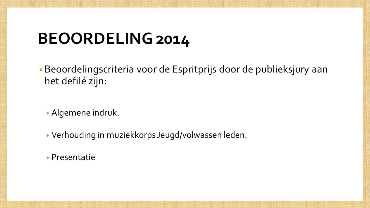 BEOORDELING 2014 Beoordelingscriteria voor de Espritprijs door de publieksjury aan het defilé zijn: Algemene indruk.