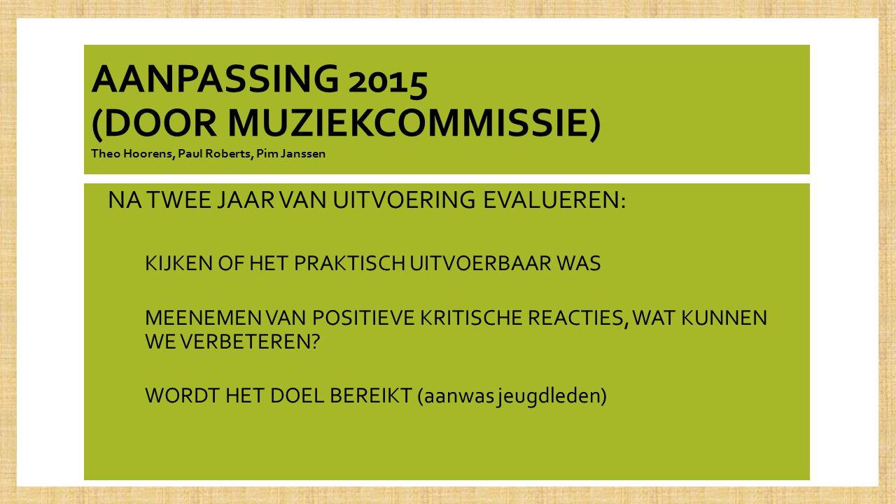 UITVOERINGSAANPASSING 2015. DEELNAME CRITERIA PRIJSBEPALING BEOORDELINGSCRITERIA (publieksjury)
