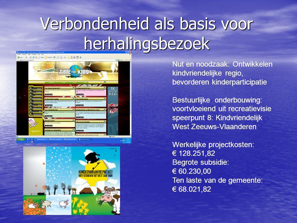 Verbondenheid als basis voor herhalingsbezoek Nut en noodzaak: Ontwikkelen kindvriendelijke regio, bevorderen kinderparticipatie Bestuurlijke onderbouwing: voortvloeiend uit recreatievisie speerpunt 8: Kindvriendelijk West Zeeuws-Vlaanderen Werkelijke projectkosten: € 128.251,82 Begrote subsidie: € 60.230,00 Ten laste van de gemeente: € 68.021,82