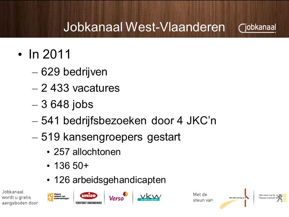 Jobkanaal West-Vlaanderen In 2011 – 629 bedrijven – 2 433 vacatures – 3 648 jobs – 541 bedrijfsbezoeken door 4 JKC'n – 519 kansengroepers gestart 257 allochtonen 136 50+ 126 arbeidsgehandicapten 10