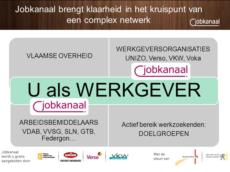 Jobkanaal brengt klaarheid in het kruispunt van een complex netwerk VLAAMSE OVERHEID WERKGEVERSORGANISATIES UNIZO, Verso, VKW, Voka ARBEIDSBEMIDDELAARS VDAB, VVSG, SLN, GTB, Federgon… Actief bereik werkzoekenden: DOELGROEPEN U als WERKGEVER 4