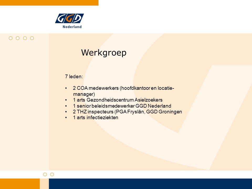 Werkgroep 7 leden: 2 COA medewerkers (hoofdkantoor en locatie- manager) 1 arts Gezondheidscentrum Asielzoekers 1 senior beleidsmedewerker GGD Nederland 2 THZ inspecteurs (PGA Fryslân, GGD Groningen 1 arts infectieziekten