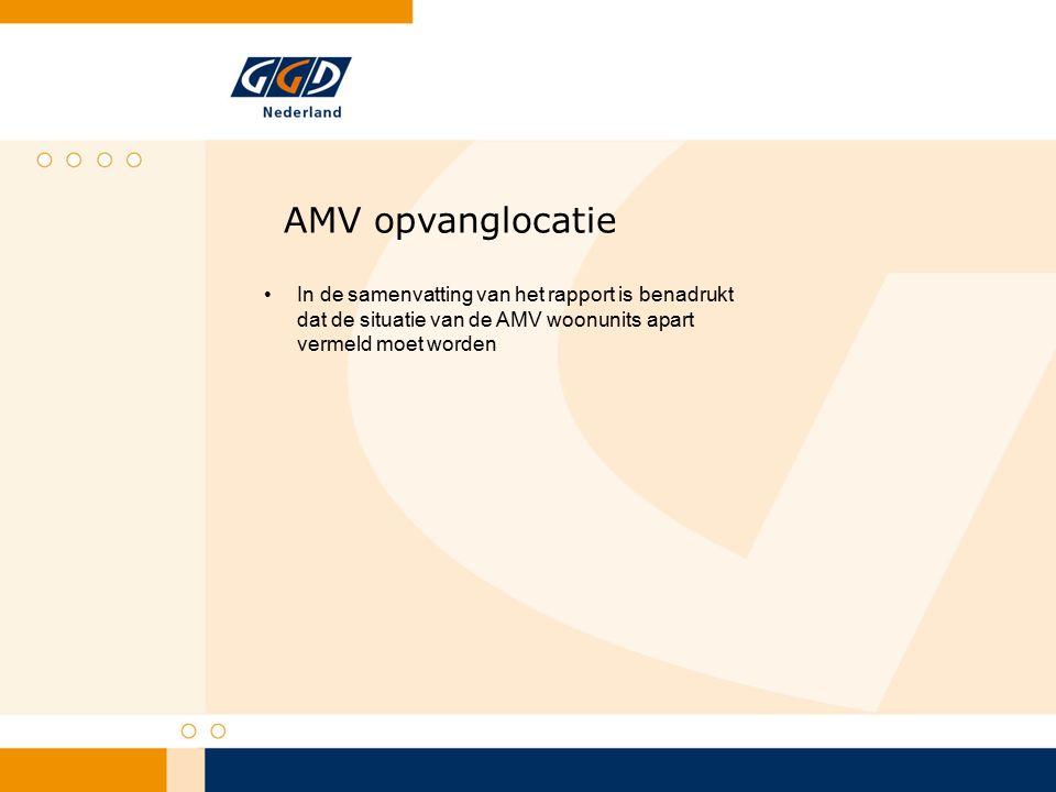 AMV opvanglocatie In de samenvatting van het rapport is benadrukt dat de situatie van de AMV woonunits apart vermeld moet worden