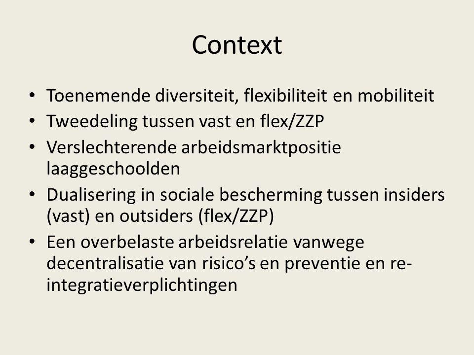 Context Toenemende diversiteit, flexibiliteit en mobiliteit Tweedeling tussen vast en flex/ZZP Verslechterende arbeidsmarktpositie laaggeschoolden Dua