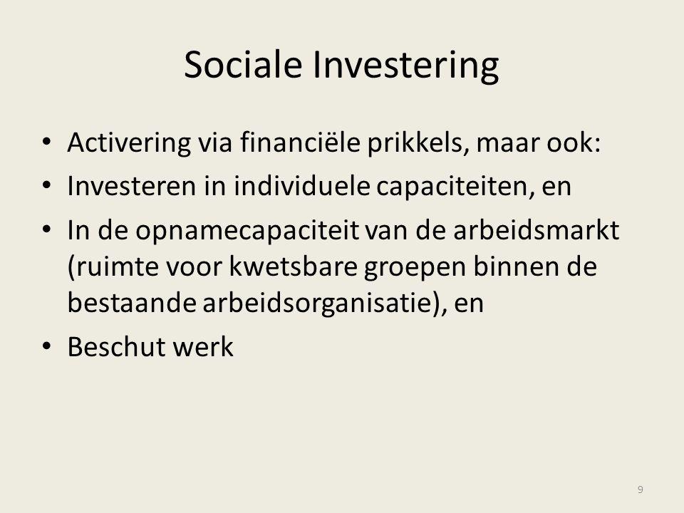 Sociale Investering Activering via financiële prikkels, maar ook: Investeren in individuele capaciteiten, en In de opnamecapaciteit van de arbeidsmark
