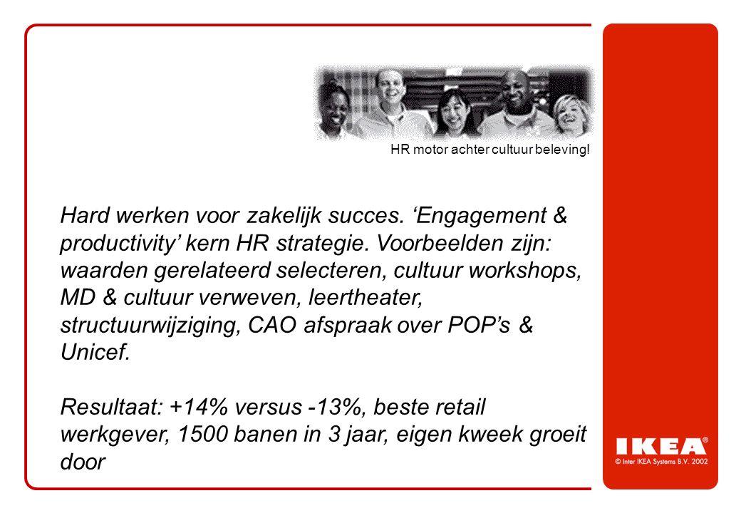 HR motor achter cultuur beleving! Hard werken voor zakelijk succes. 'Engagement & productivity' kern HR strategie. Voorbeelden zijn: waarden gerelatee